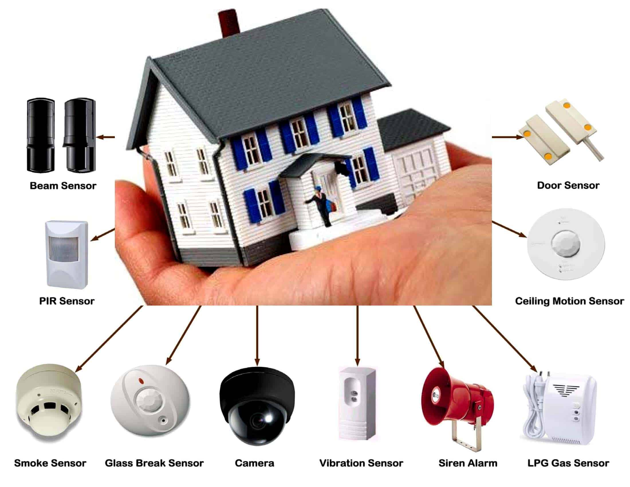 Tips for building your home security system the cal agents solutioingenieria